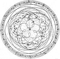 Planetenbahnen